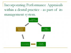 PA in dental practices